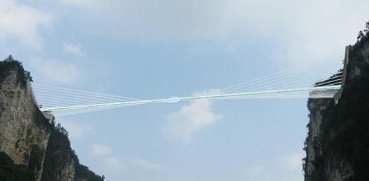 zhangjiajie glas bridge
